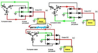 cara kerja dioda pada sistem pengisian